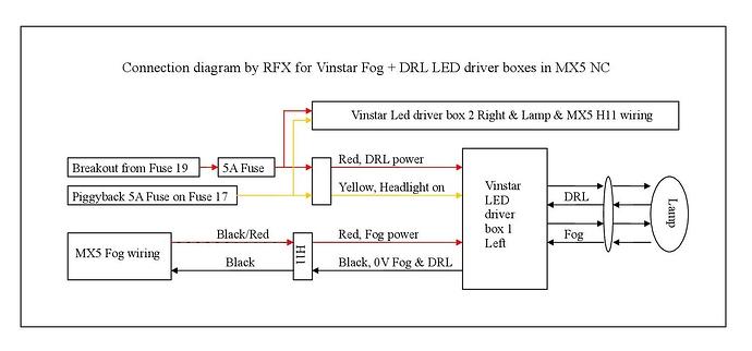 Vinstar Fog wiring diagram