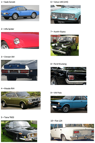 Guess the car - answers