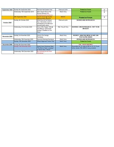 Solent Area - Revised Programme 2020